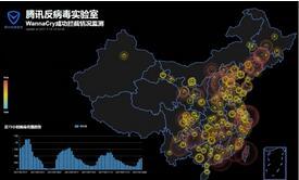 腾讯反病毒实验室马劲松:抵御下一个WannaCry勒索病毒亟须建应急协同机制