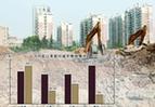 热点城市开闸放地 高门槛出让将提升行业集中度