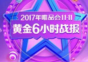 """唯品会11.11开售6小时订单数破400万 北京成""""剁手王"""""""