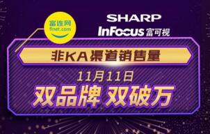 双11消费升级势头明显 夏普大屏成中国家庭电视新标准
