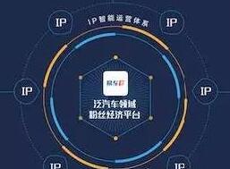 """易车双平台业务暴涨,""""擎天柱""""助力变身""""AI金刚"""""""