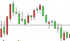 红黄蓝出事前一交易日跌3.96%