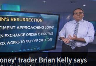 """上周五比特币跌至6000美元以下  多头称加密货币""""没有死"""""""