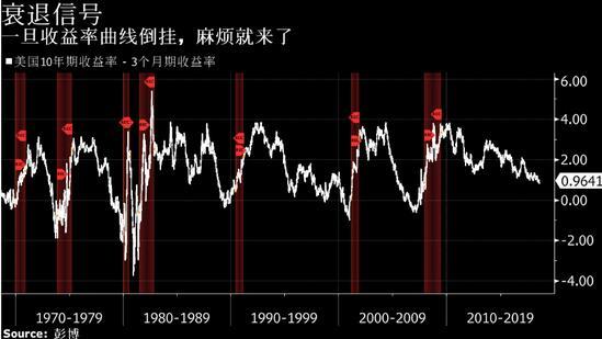 心系收益率曲线 Kaplan希望加息步伐在中性水平暂停
