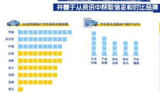 "QQ浏览器发布""有闲阶级""人群报告:二三线城市消费更乐观"