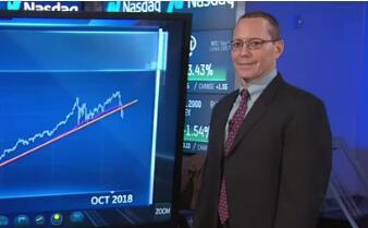 市场正呈现出与2000年和2007年高峰相似的模式