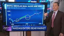美银美林的史蒂芬(Stephen Suttmeier)宣称美股在熊市