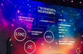 广东去年游戏产业营收同比增长8.4%