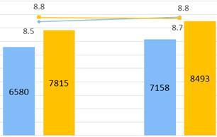 2019年一季度居民收入和消费支出情况:全国居民人均可支配收入8493元