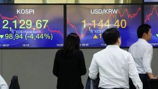 亚太股市周三普遍走低,韩国Kospi指数下跌2.45%
