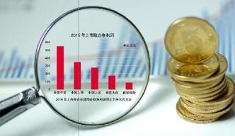 中国国内商品期货多数收跌 铁矿大涨近4%