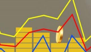 金智科技:回购公司股份比例达到5%